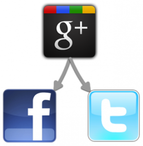 Cara Menghubungkan Twitter Dengan Facebook